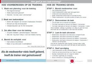 Job Instruction programma